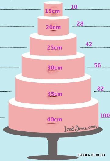 CakeServingsGuideIcedJems 001 1 - Como saber qual o tamanho ideal para seu bolo?